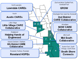 Care Collaboratives