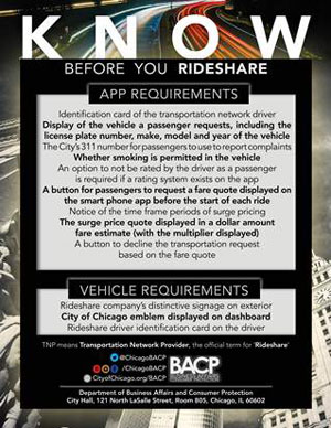 Know Before You Rideshare