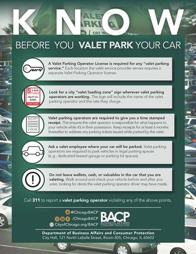 Know Before You Valet