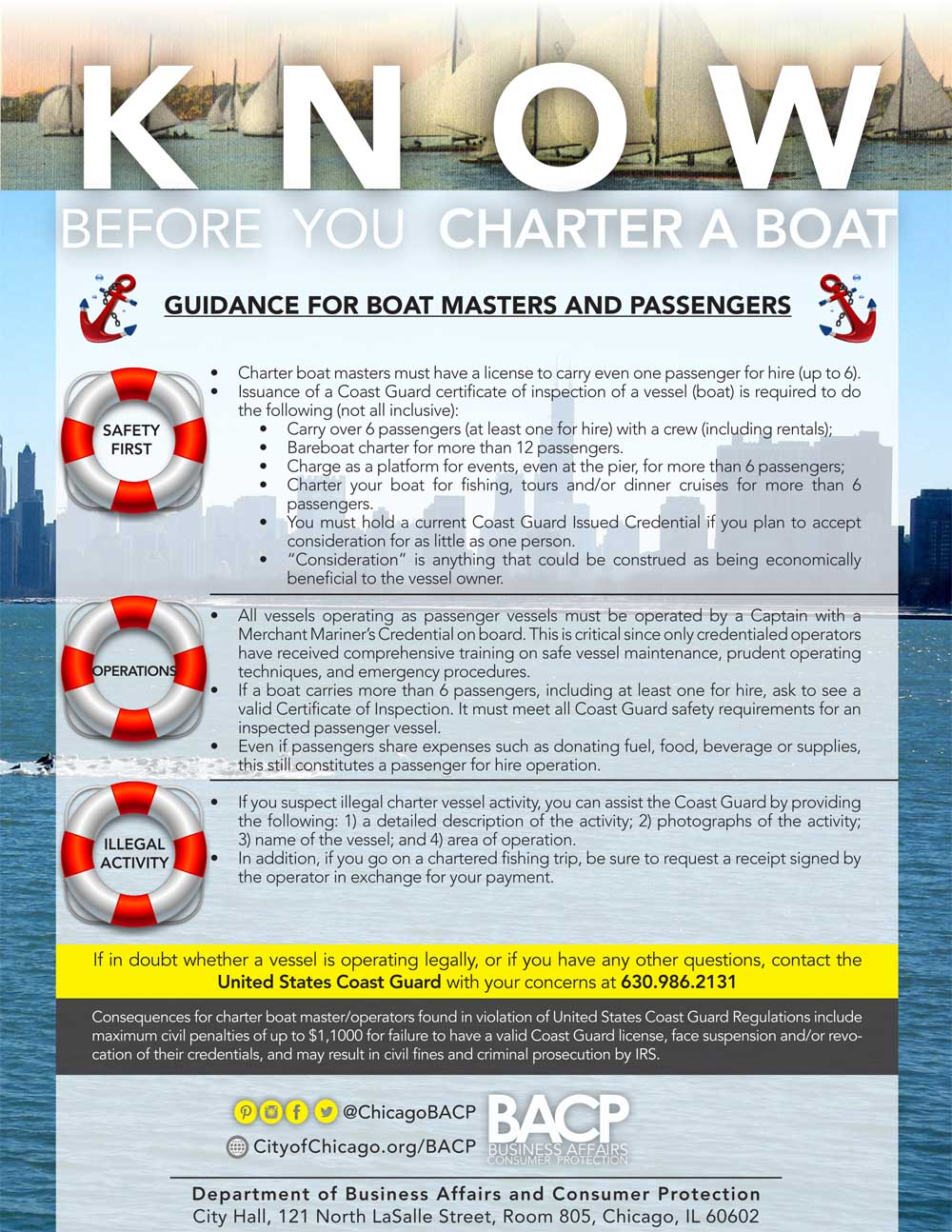 Know Before You Charter Boat