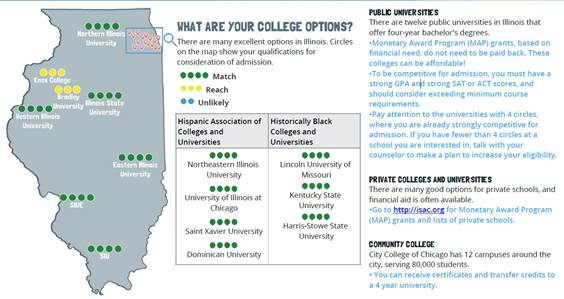 City Colleges Of Chicago Map.City Of Chicago First Ever Learn Plan Succeed Progress Reports