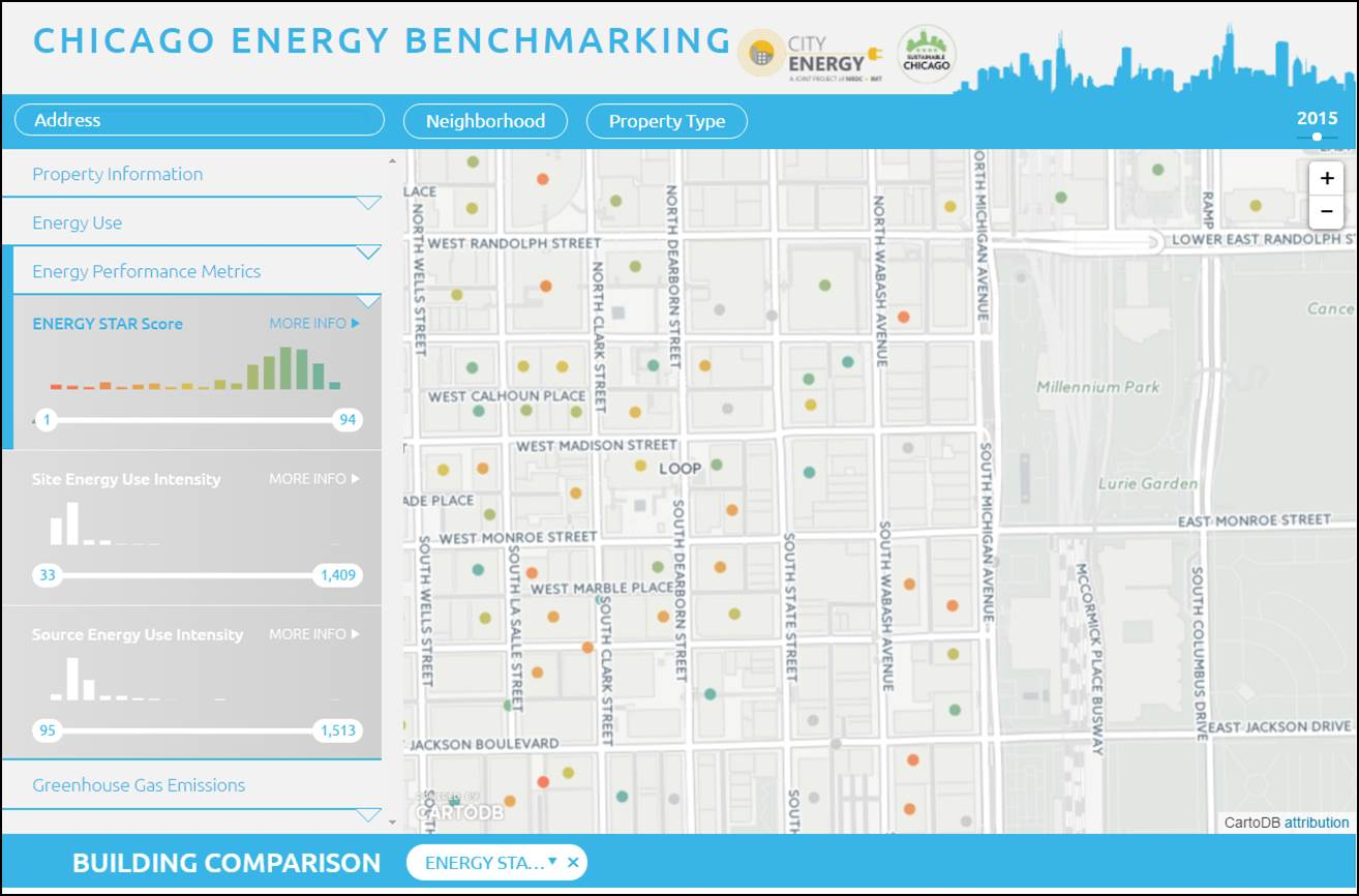 2015 Building Energy Performance Map (City Energy Project)