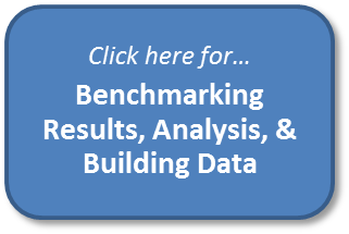 Benchmarking Results