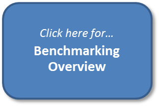Chicago Energy Benchmarking Overview