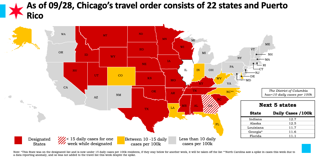 Travel Order Heat Map: 092920